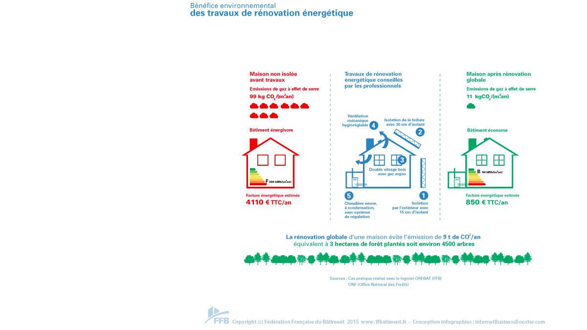 definition travaux de renovation energetique 3. Black Bedroom Furniture Sets. Home Design Ideas